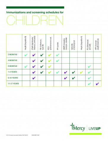 children's-immunization-schedule